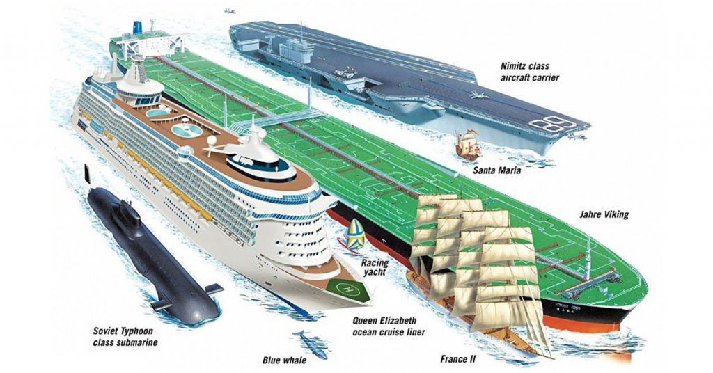 TT Knock Nevis - jak wygląda na tle innych statków